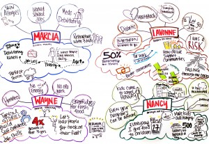 HFFC_060315_Graphic Recording01