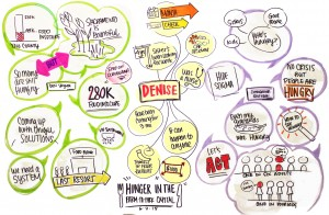 HFFC_060315_Graphic Recording02